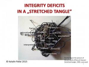 integrity deficits